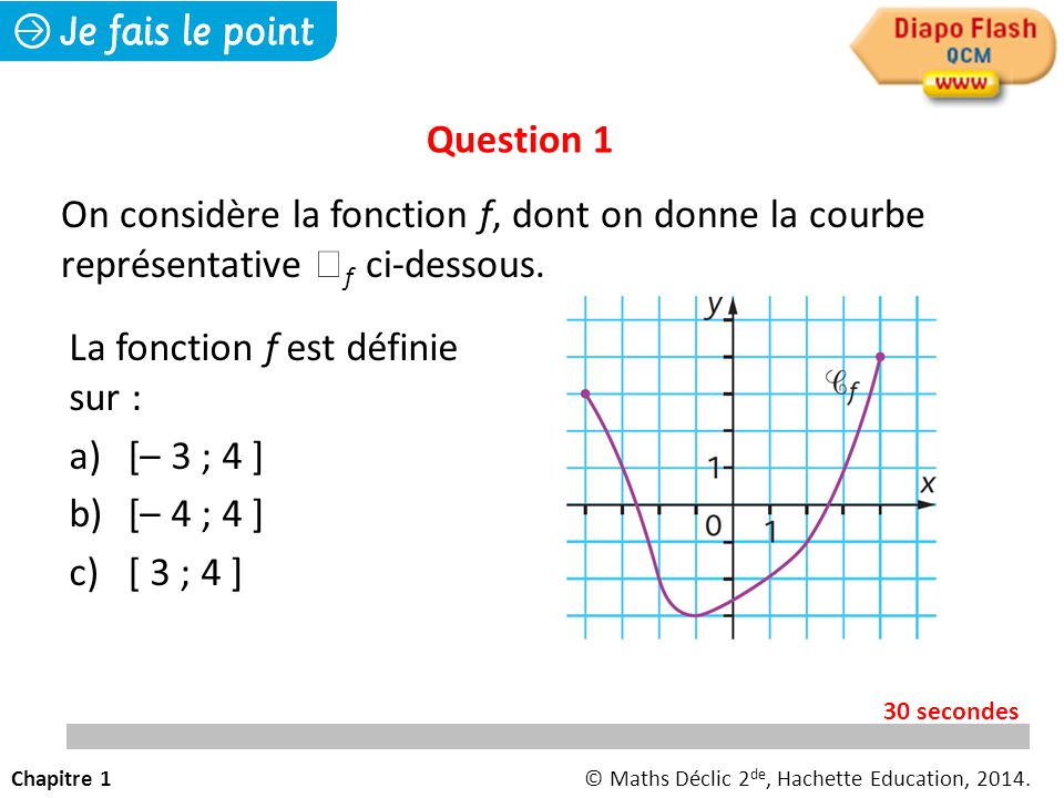 La fonction f est définie sur : [– 3 ; 4 ] [– 4 ; 4 ] [ 3 ; 4 ]